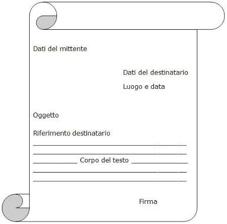 scrivere-una-lettera-di-presentazione (1)